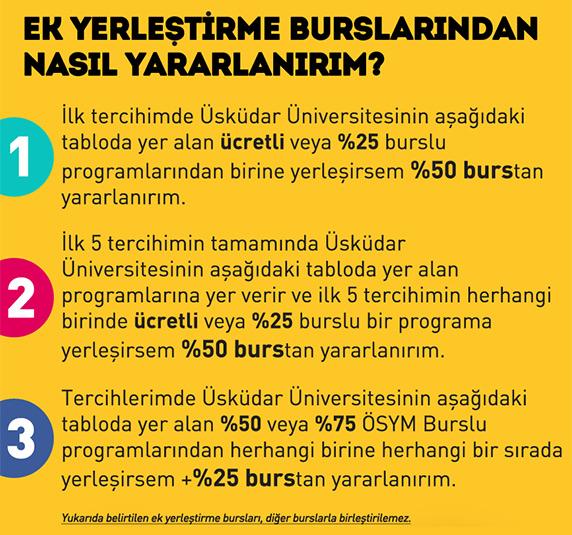 Üsküdar Üniversitesi, ek kontenjan tercihleri, üniversite tercihi yapma, ÖSYM ek kontenjan