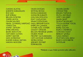 Eti Crax'dan Hediye Kazanan 50 Kişi