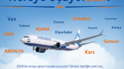 SunExpress'ten 10 Talihliye Yurtiçi Bilet Kampanyası